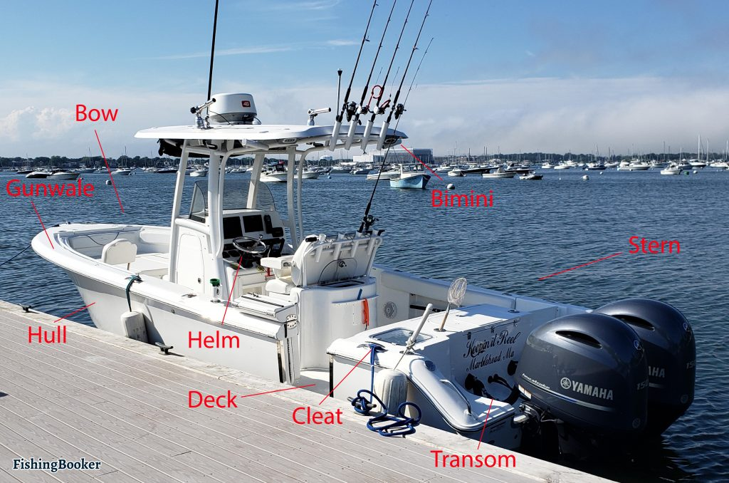 parts of a fishing boat outlined on a docked fishing vessel
