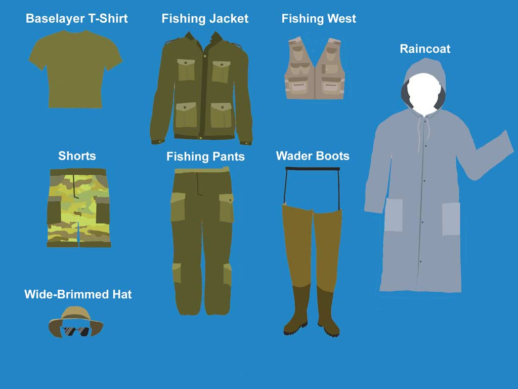 An infographic with blue background displaying what to wear fishing