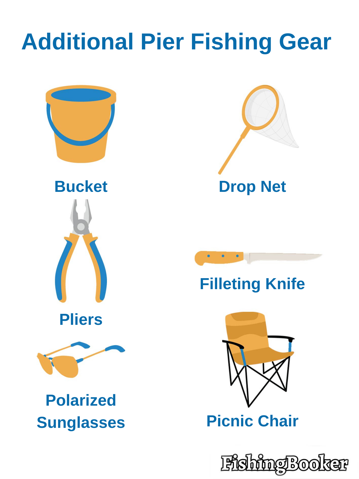 An infographic showing additional gear need for pier fishing