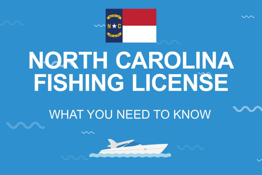 """A picture with a North Carolina flag and the text """"North Carolina Fishing License"""" on it"""