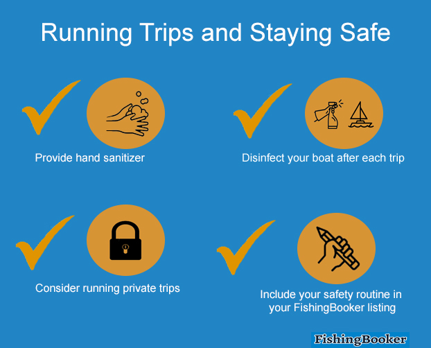 An infographic listing ways that captains can offer safe trips to customers, such as disinfecting their boat, providing hand sanitizer, focusing on private trips, and including their safety routine in their FishingBooker listing