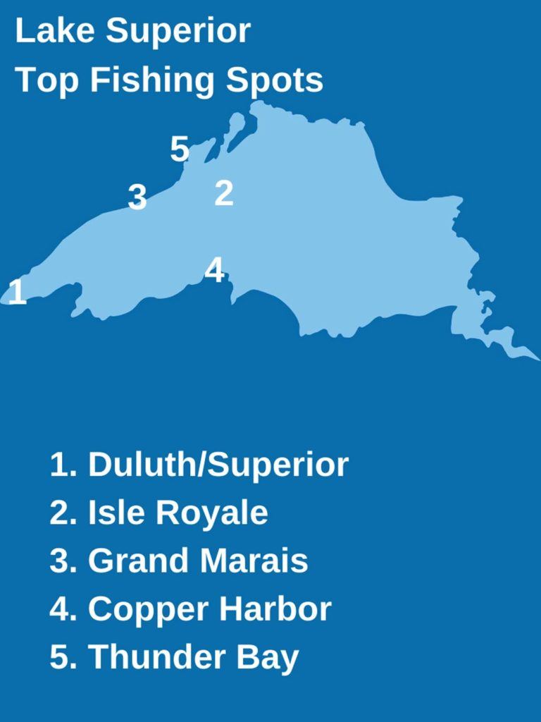 An infographic showing top fishing spots on Lake Superior, including Duluth, Superior, Thunder Bay, Grand Marais, Copper Harbor, and Isle Royale