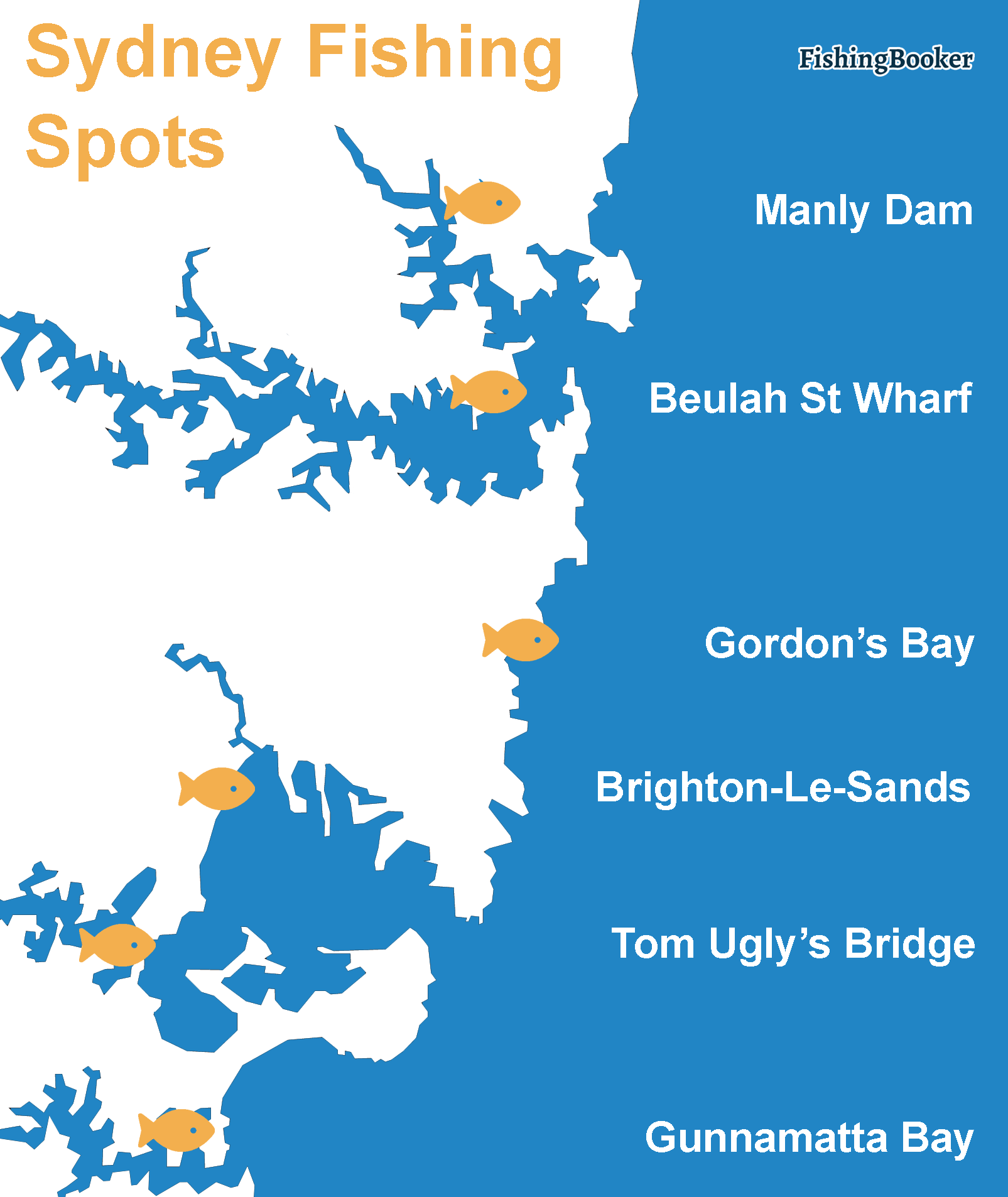 A map of the best fishing spots in Sydney, including Manly Dam, Beulah Street Wharf, Gordon's Bay, Brighton-Le-Sands, Tom Ugly's Bridge, and Gunnamatta Bay
