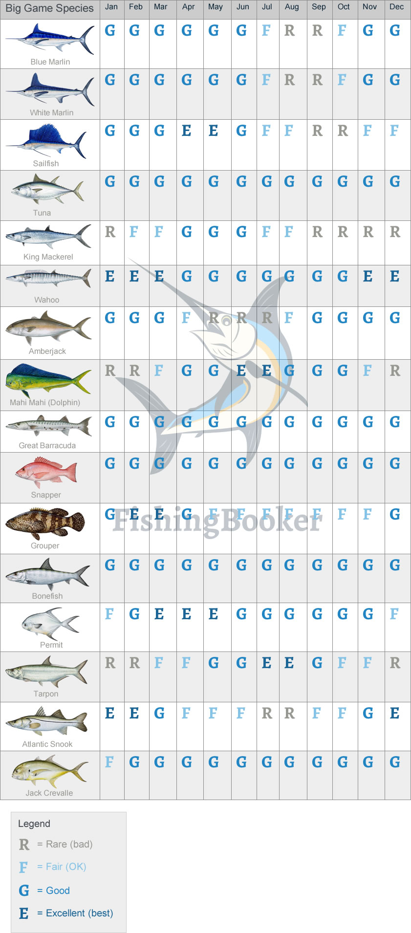 fishing_calendar_belize