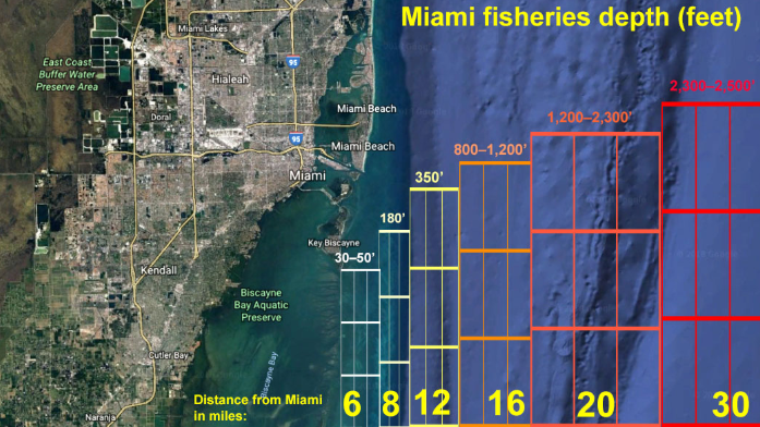 A map of Miami fishing spots with a diagram showing depth and distance
