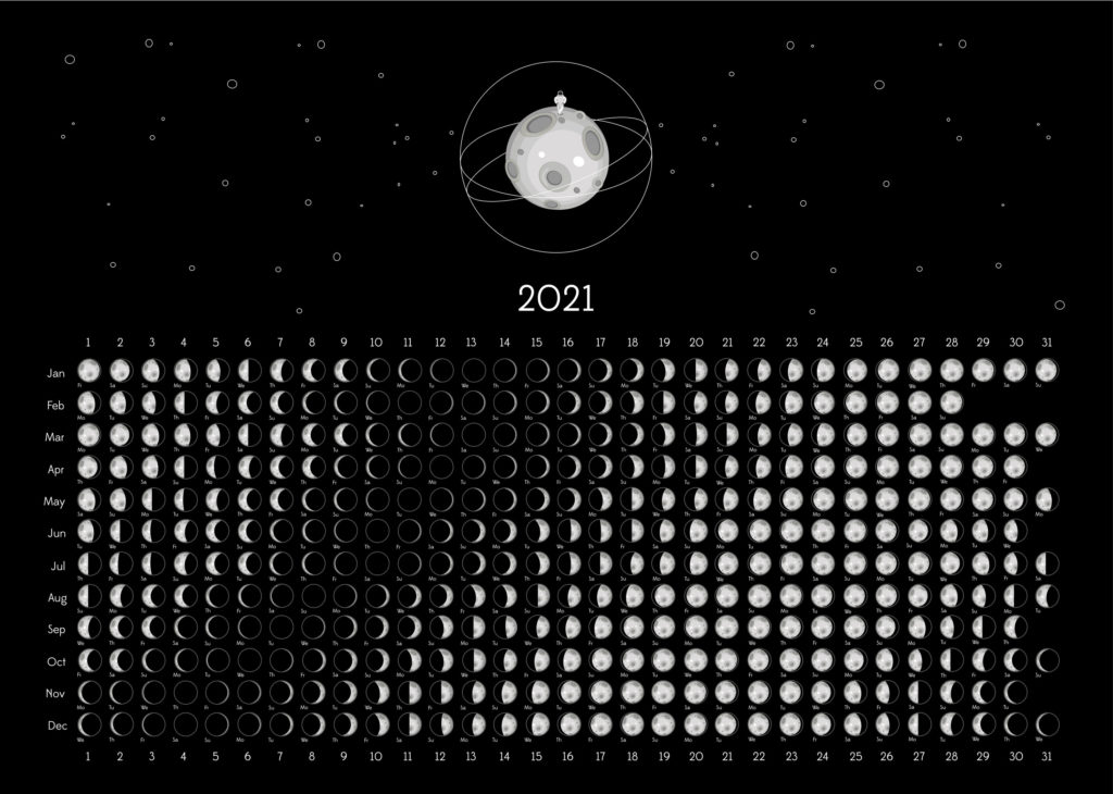 a yearly calendar of moon phases for 2021