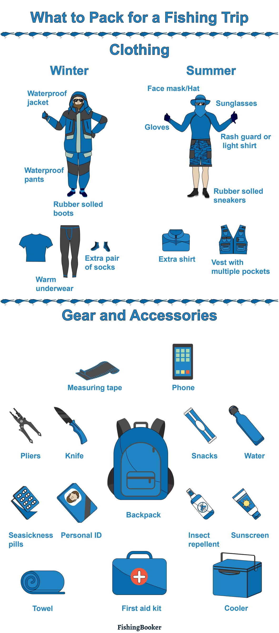 an infographic showing what to pack for a charter fishing trip